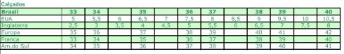 Tabela de conversão de número de sapato.